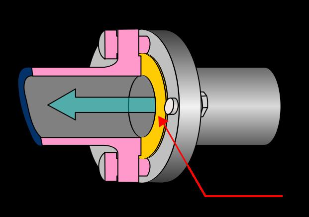 2M Engineering BV